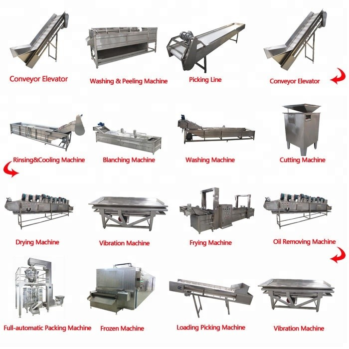 Potato french fries making machine / machinery for frozen potatoes french fries