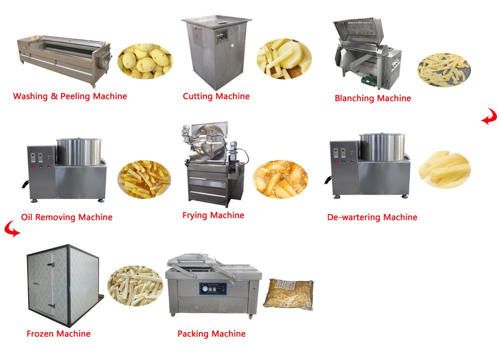 Small scale semi automatic frozen french fries production line